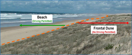 Stockton beach driving guidelines